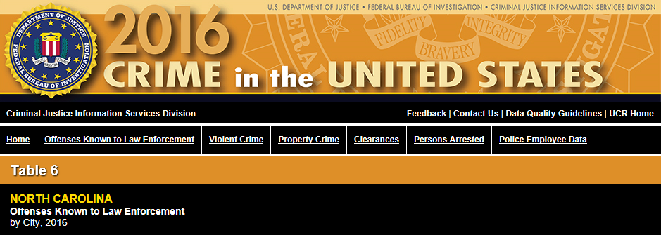 Federal bureau of investigation uniform crime reports, young amateur mpeg